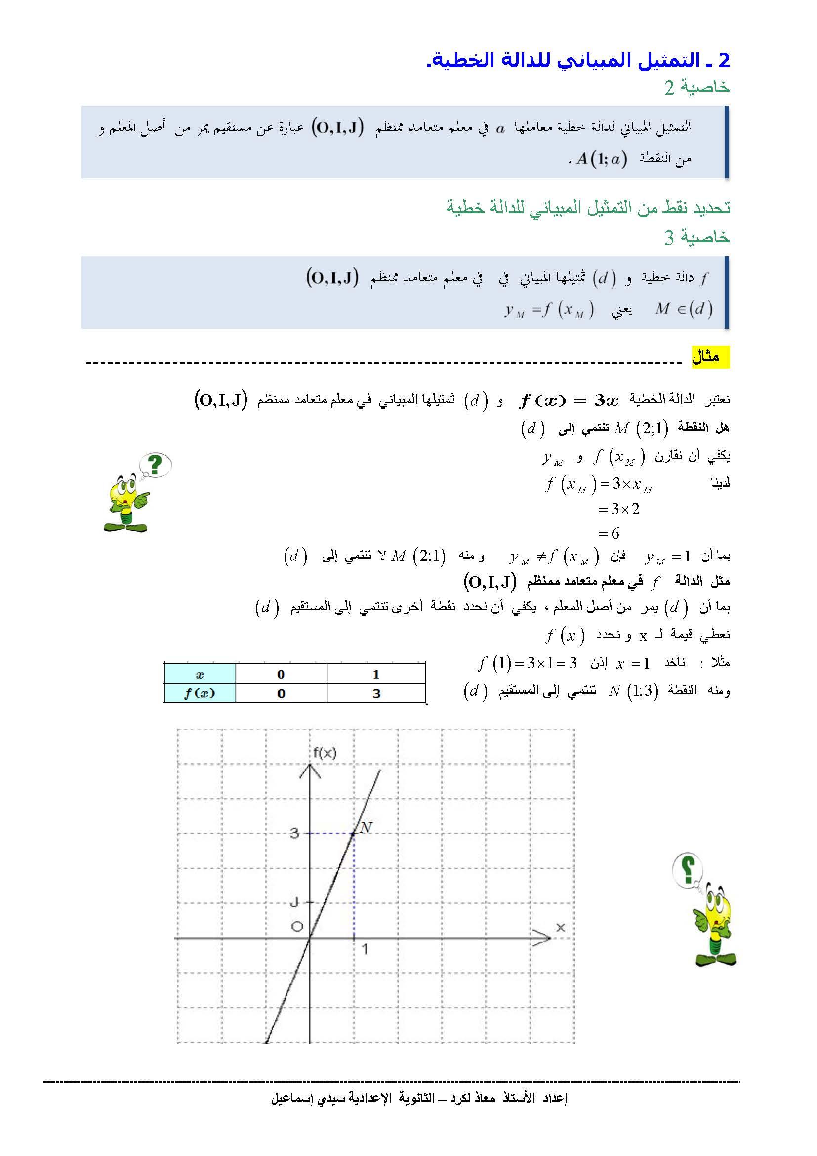 دروس الرياضيات : الدالة الخطية و التألفية +تطبيقات | الثالثة إعدادي